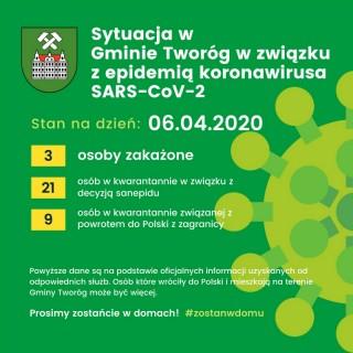 Sytuacja w Gminie Tworóg w związku z epidemią SARS-CoV-2
